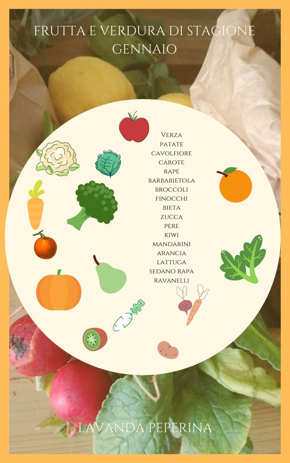 Frutta e verdure di stagione gennaio